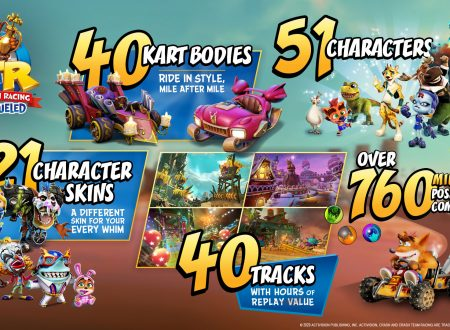 Crash Team Racing Nitro-Fueled: annunciato l'arrivo dell'ultimo Grand Prix del titolo